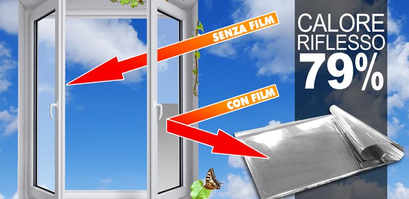 Pellicole per vetri - Pellicole per vetri casa ...